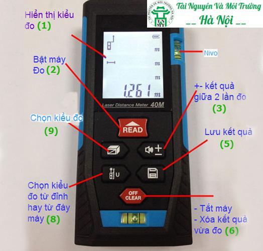 Máy định vị GPS